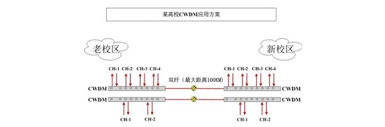 亿通科技ytmc-51n2-0电路图
