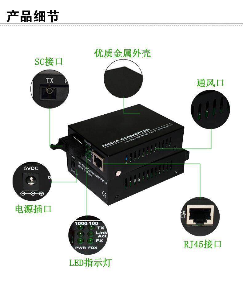 一块以太网光纤收发器包括osi(系统互联)模型的两